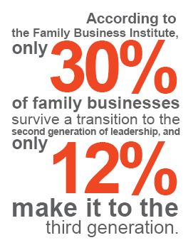 Ice Miller - Planning to transition business, family business transition