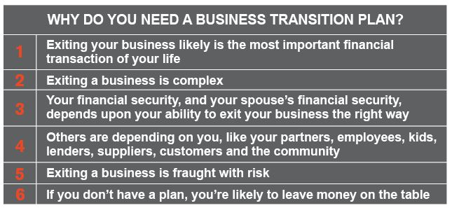 Ice Miller - Exiting a business, business transition plan