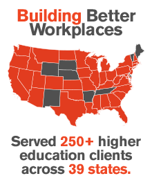 Served more than 250 higher education clients across 39 states.