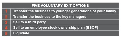 Ice Miller - Voluntary business exit options